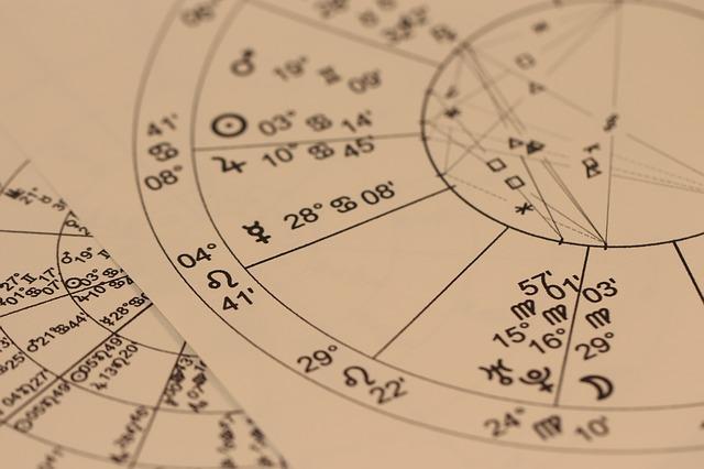Móda dle horoskopu